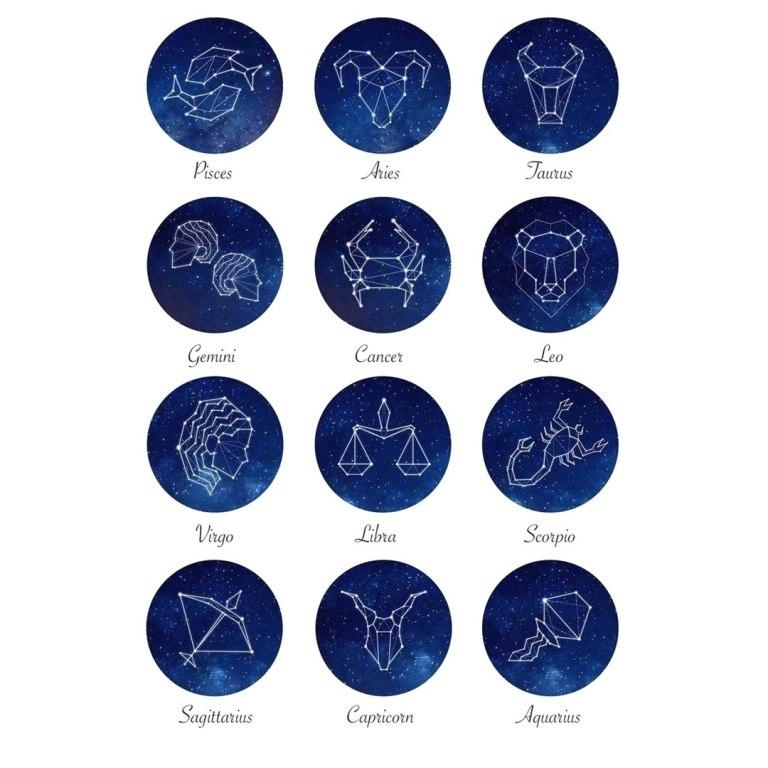 Знаки зодиака созвездия